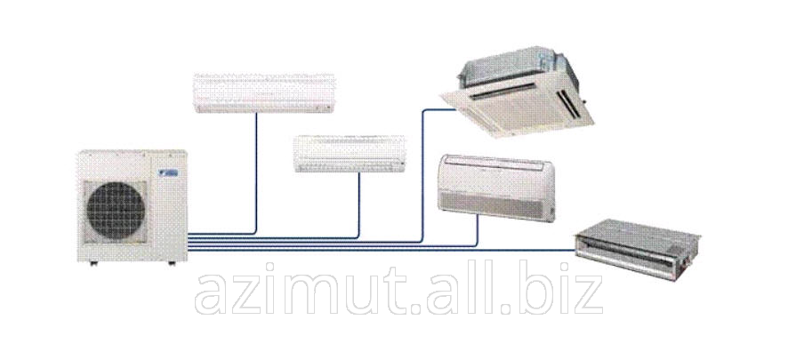 Buy Multi Split Daikin MXS systems