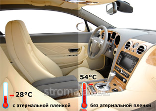 Buy Car sun protection film
