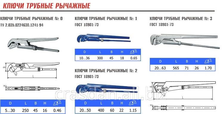 Купить Ключи трубные рычажные