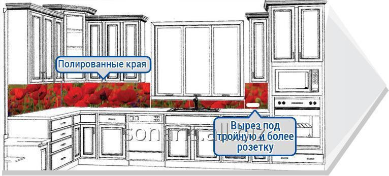 Фартук кухонный стеклянный со сложными панелями