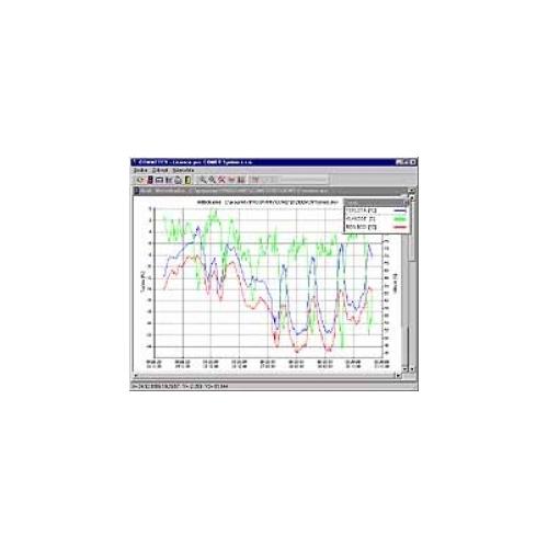 Расширенное программное обеспечение Windows для термометра SWR001