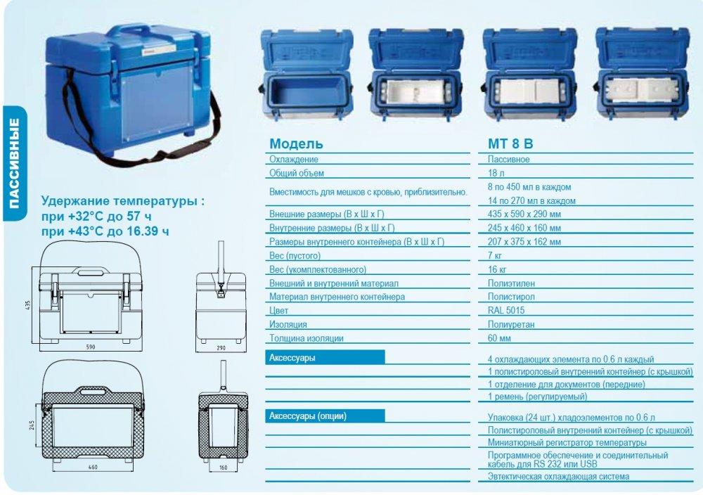 Термоконтейнер MT8B