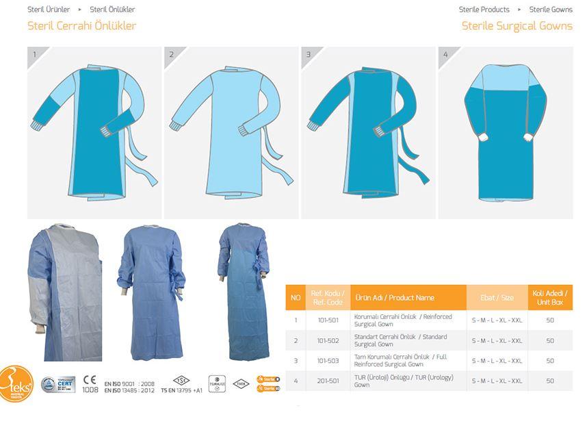Стерильные хирургические платья Sterile Surgical Gowns