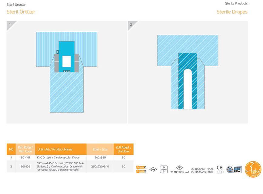 Стерильные драпировки Сердечно-сосудистая драпа с U Split (клей 15x200 U)