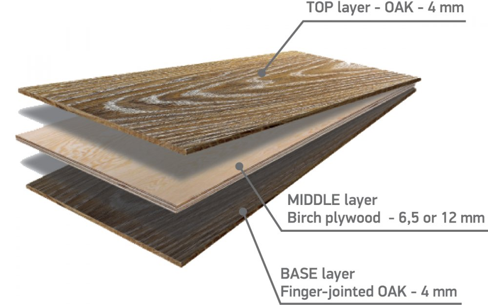 Buy Parquet board from an oak, Parchet stratifica