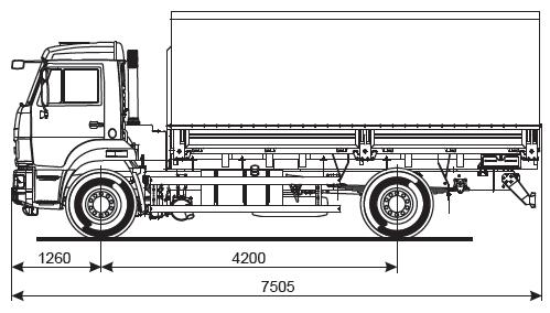 Бортовой автомобиль KAMAZ-43253-25 (C4)
