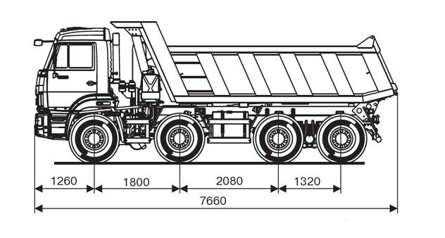 Самосвал KAMAZ-6540-23 (A4)