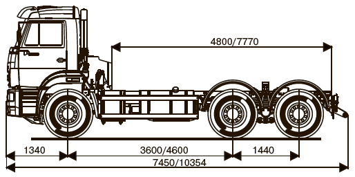 Шасси Kamaz-6520-49 (b5)