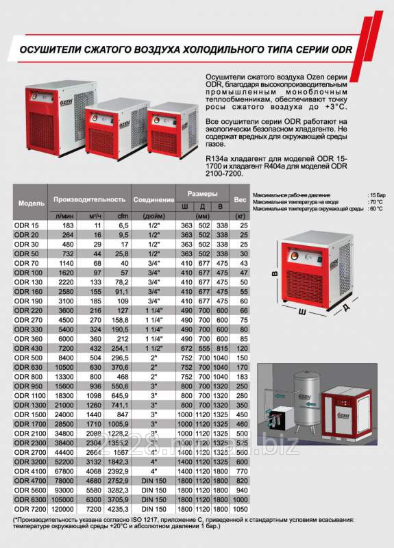 Buy Dehumidifiers of compressed air of refrigerating type of the ODR series