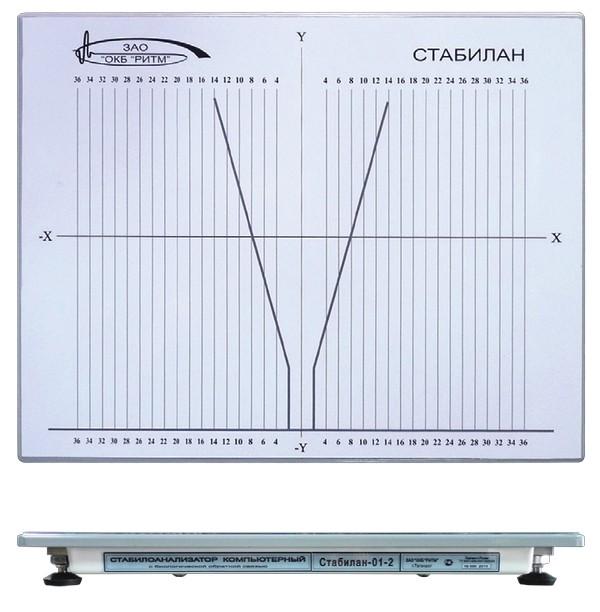 Тренажер Стабилан-01-2