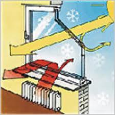 Окна и двери из ПВХ + отделка откосов