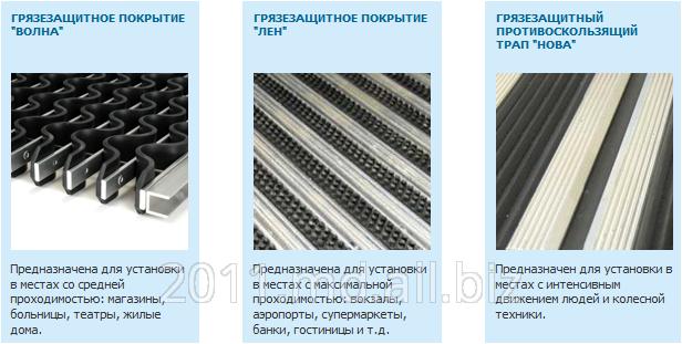 Buy Antisplash and antiskid coverings