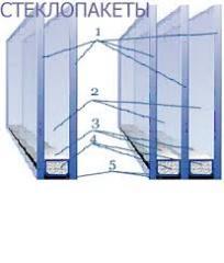 Стъклопакети