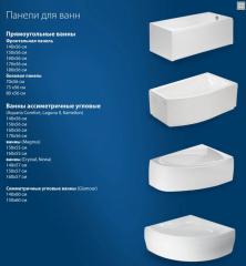 Панель для ванны Masca p-u cazi