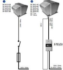 Вентилятор RF предлагает компания OVC Montaj