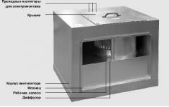 Вентилятор RPH