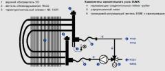 Water heater of VO