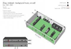 Звуковая система - Магазин средних размеров,