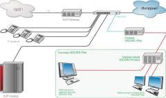 Система записи IP-телефонии Vocord IPtel