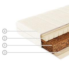 Children's mattress of COCOLATEX