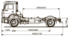 Cars-chassis