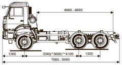 Шасси Kamaz-65111-48 (a5)