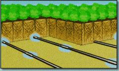 Системы подземного орошения