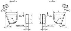 """Пластины типа """"06"""",""""66"""" для подрезных и расточных резцов при расточке глухих отверстий ГОСТ 25397-90"""
