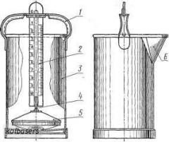 Milk gage rod - bucket with ruler for milk level