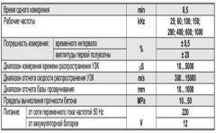 Прибор ультразвуковой УК-10ПМС