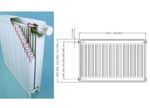 Steel panel radiators DEMRAD (Turkey)