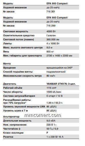 mobilnaya_osvetitelnaya_ustanovka_efa_900_compact