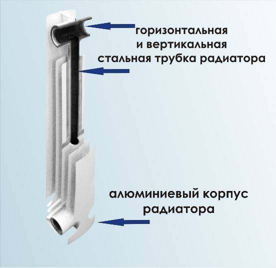 radiatory_bimetallicheskie_konner_bimetal
