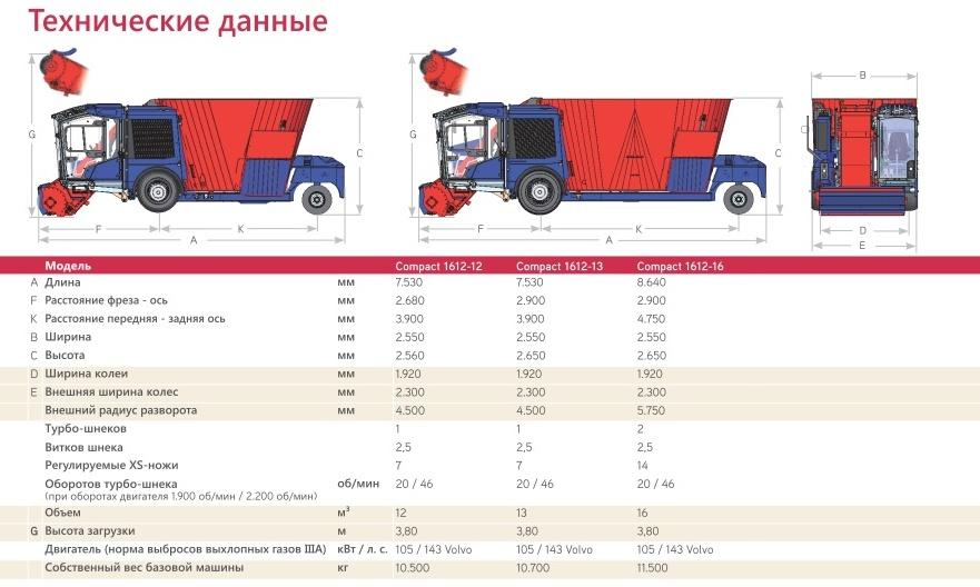 samohodnyj_smesitel_kormorazdatchik_siloking_selfline_40_compact_1612
