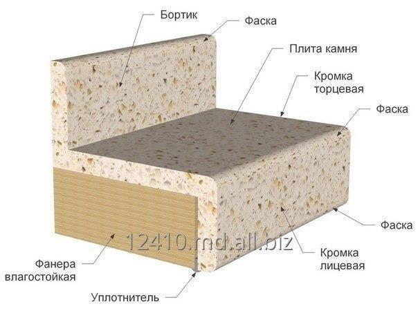 fanera_dlya_stoleshnic_iz_kamnya
