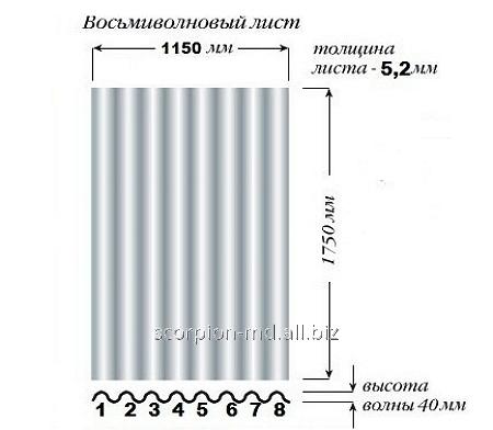 shifer_8_mi_volnovyj