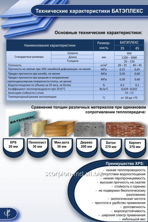 bateplex_1200h600h30mm_ekstrudirovannyj