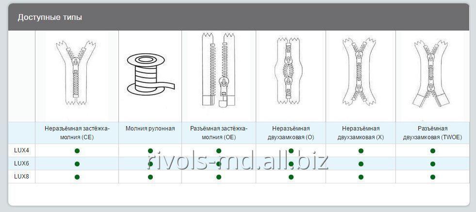 molniya_rulonnaya_premium_klassa_dlya_sozdaniya_eksklyuzivnyh_izdelij_opti_lux