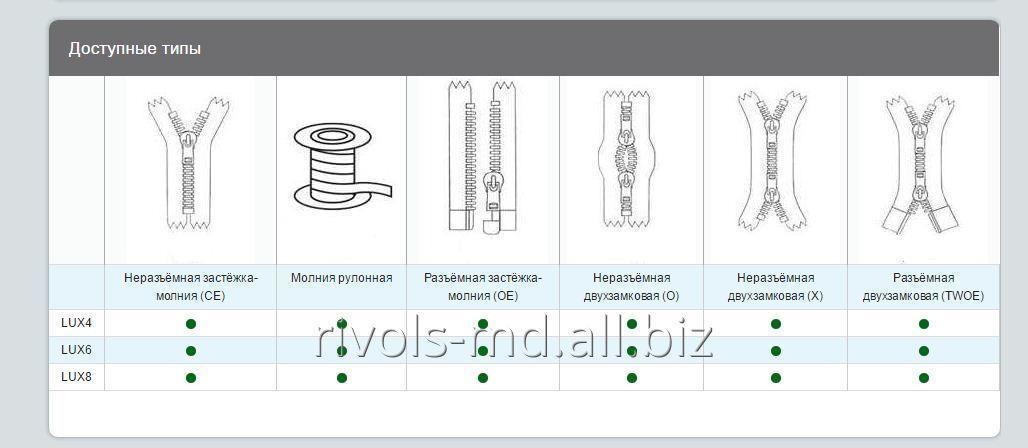 molniya_rulonnaya_premium_klassa_s_trojnym_ryadom_zubczov_dlya_sozdaniya_nepovtorimogo_dizajna_opti_lux_trio