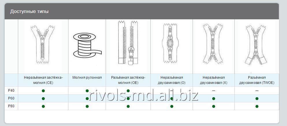 plastikovaya_litaya_zastezhka_molniya_s_otdelnymi_soedinitelnymi_zvenyami_coats_opti_p