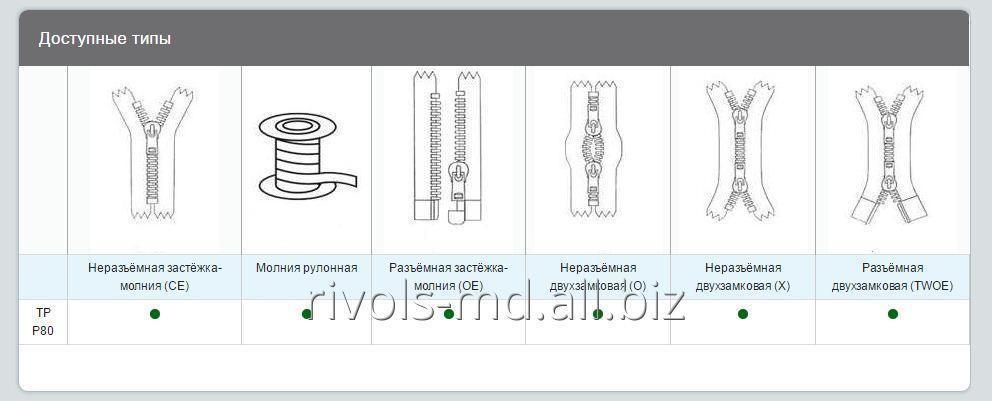 plastikovaya_molniya_opti_p_tp
