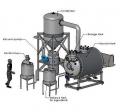 Оборудование по производству джема, варенья Varo