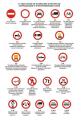 Запрещающие и ограничивающие знаки