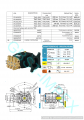 Насосы для мотопомп TMG 4035