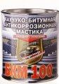Гидроизоляция БКМ-100 0.75л