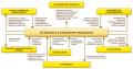 Программа «1С:Предприятие 8. Зарплата и Управление Персоналом