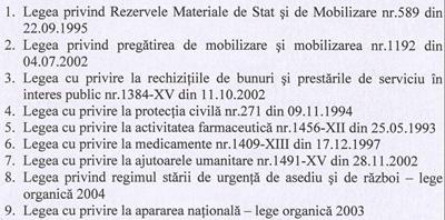 Agenția Rezerve Materiale