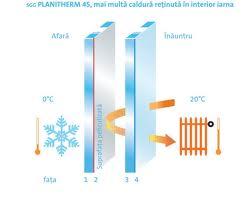 Order Metalplastic and the PVH plastic windows in Moldova
