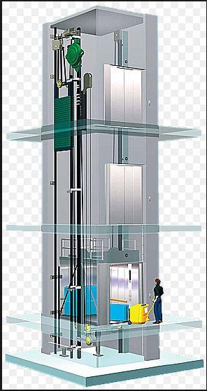 Электротехнические измерения лифтов