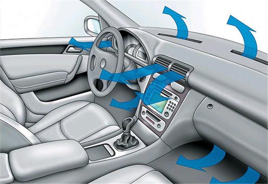Comanda Reparaţii de aparate de aer conditionat auto